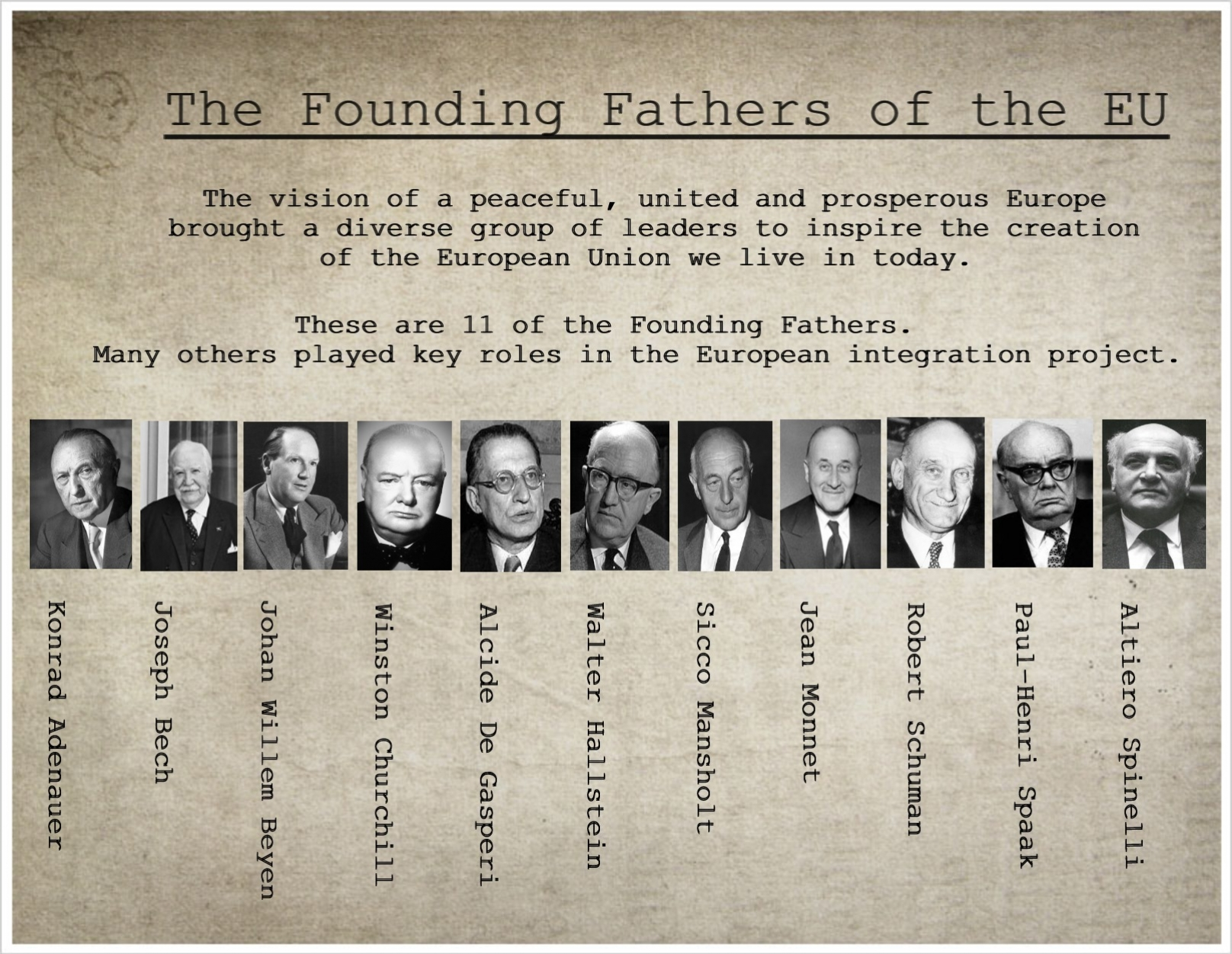 The European Dream And Its Founding Fathers - List of the founding fathers of the united states