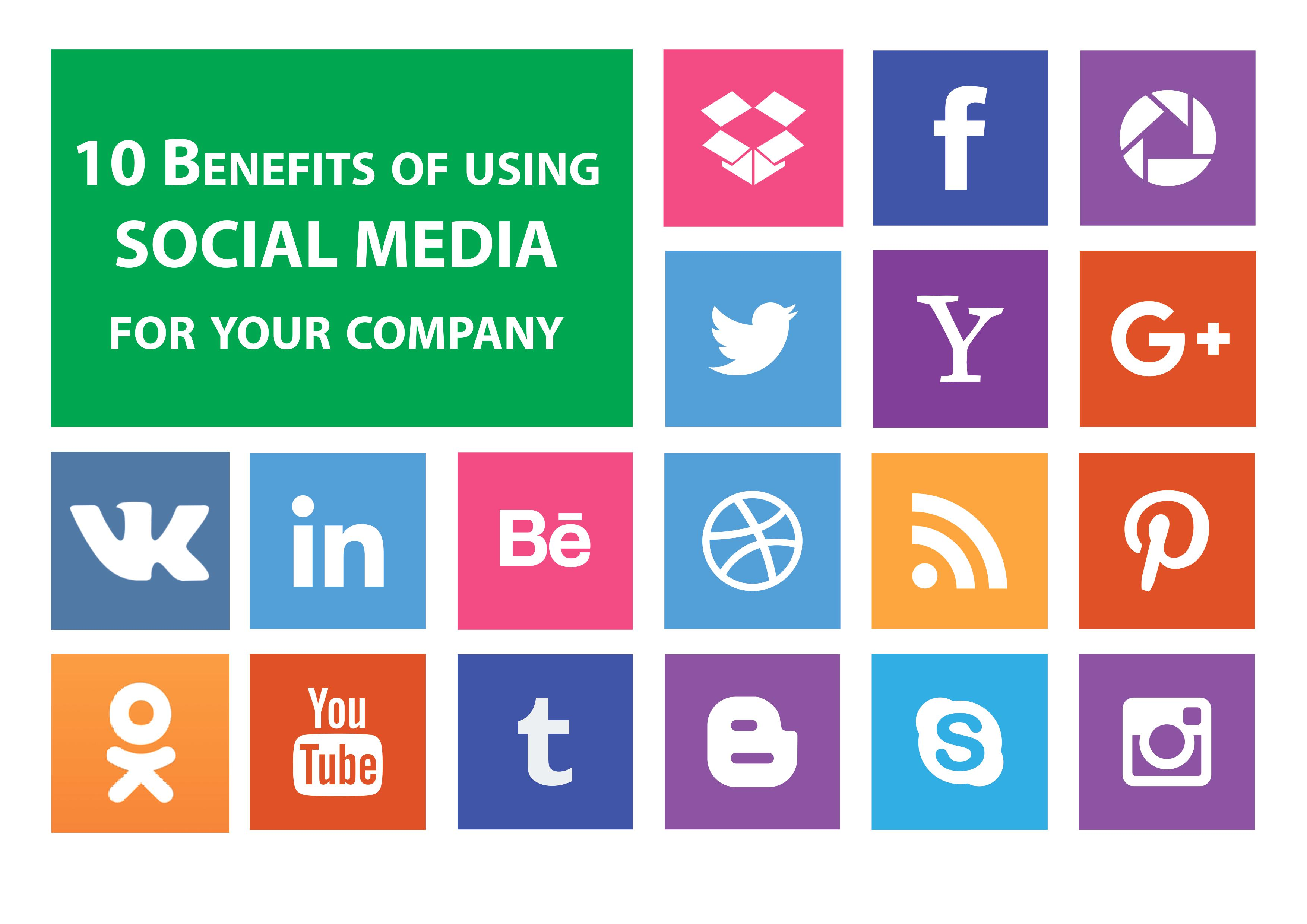 the benefits of using social media for One of the benefits of marketing through social media, especially where charities are concerned, is that consumers and supporters worldwide can contribute making a contribution online can be done.
